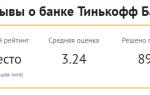 Какие проценты в тинькофф банке отзывы