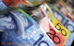 Мировые резервные валюты какие бывают