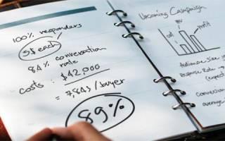 Как составить инвест проект