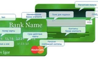 Как узнать номер личного счета в сбербанке