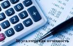 Что такое отложенные налоговые активы в балансе
