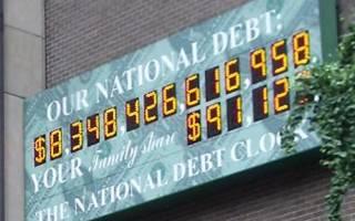 Внешний долг что это такое